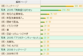 Kaiseki_2_120day
