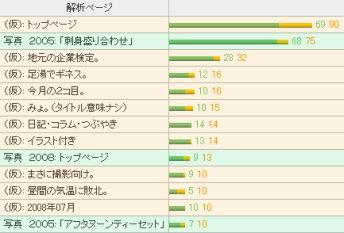 Kaiseki_2_30day