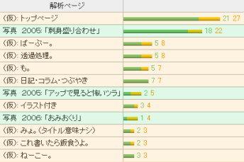 Kaiseki_2_7day